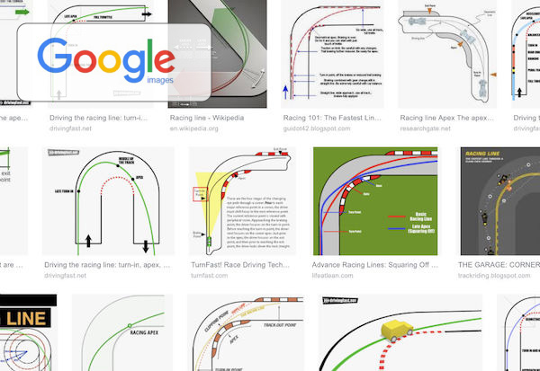 Racing Apex Point by Google Image Search
